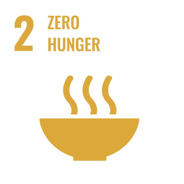 AMAATI SDGs Zero Hunger
